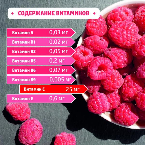 Содержание витаминов в малине