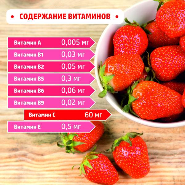 Содержание витаминов в клубнике